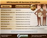 UPS Chart